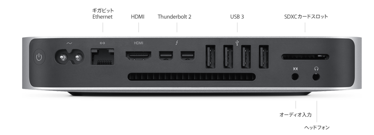 mac mini interface