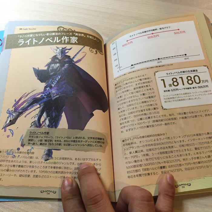 日本の給料職業図鑑3