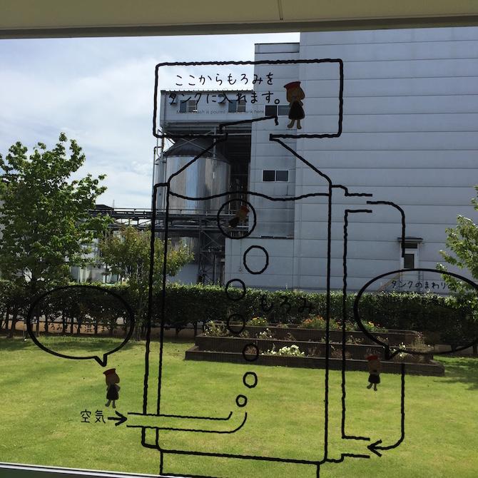 キッコーマン野田工場見学19