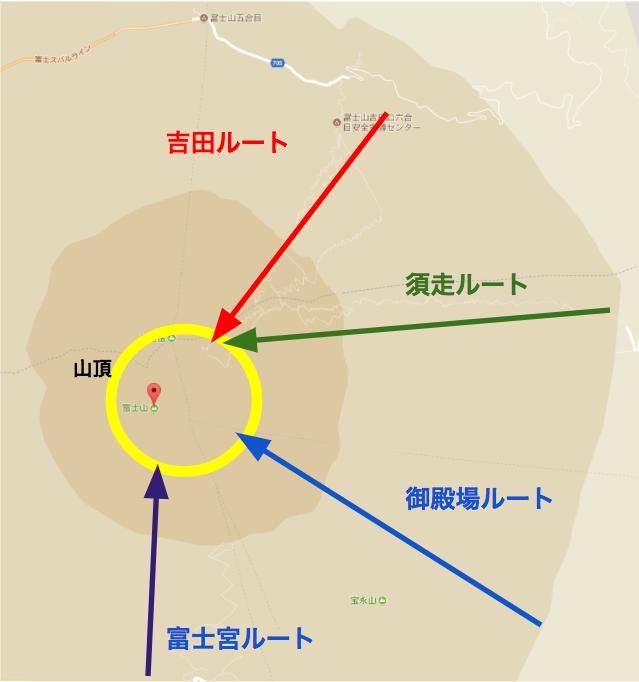 富士山登山初心者は迷わず吉田ルートで行くべし|富士山登山4 ...
